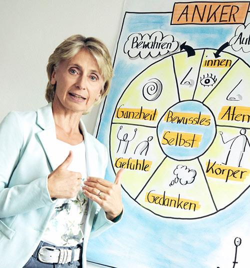 Seminare und Vorträge Lisa Wiescher